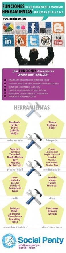 Funciones y herramientas de un Community Manager | Solomarketing | Blog de Marketing online, Social Media Marketing y SEO | grupo de Matemática | Scoop.it