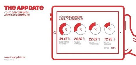 Cómo descubrimos apps los españoles - The App Date España   Las Aplicaciones de Salud   Scoop.it