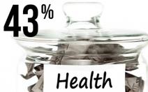 D'où viennent les inégalités sociales de santé ? | Ma revue de presse mutualiste | Scoop.it