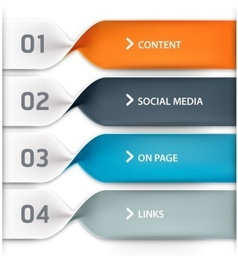 The Four Necessary Pillars for SEO in 2014 | Social Media and Marketing | Scoop.it