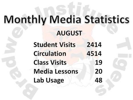 BI's Monthly Media Statistics | Bradwell Institute Media | Scoop.it