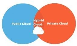 The Future of Cloud is Hybrid - StoAmigo   Cloud   Scoop.it