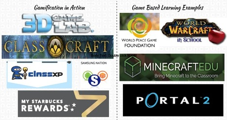The difference between gamification and game-based learning | Linking Literacy & Learning: Research, Reflection, and Practice | Scoop.it