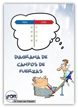 Diagrama de Campos de Fuerzas | Recursoteca | Scoop.it