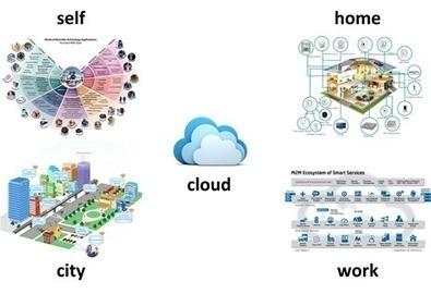 innovation&tech - La grande intox des objets connectés
