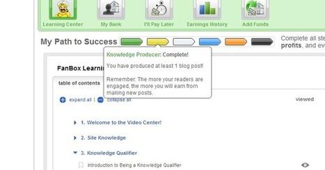 Path To Success 2013 - FanBox.com | Social Money | Scoop.it