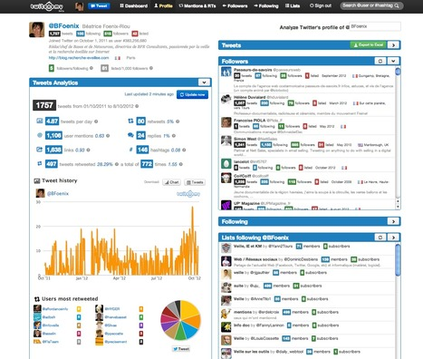 Twitonomy.com, une application pour la veille et l'analyse de l'influence sur Twitter | Time to Learn | Scoop.it