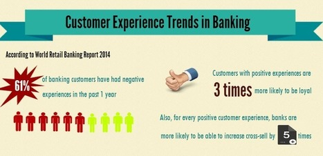 Customer Experience – The new bedrock for consumer banking CustomerXPs Blog CustomerXPs Insights Blog | Customer Experience Management in Banks | Scoop.it