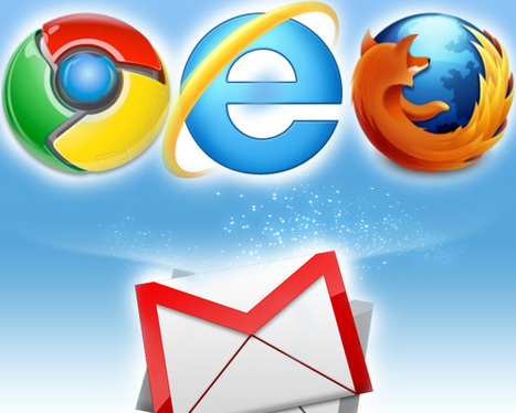 :: How to Turn Gmail Into Your Default Emailing App ::   Technology for school   Scoop.it
