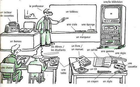 Vocabulaire: l'école | FLE enfants | Scoop.it