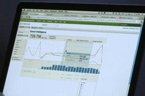Adobe Social à l'assaut de Salesforce - Journal du Net | CRM | Scoop.it