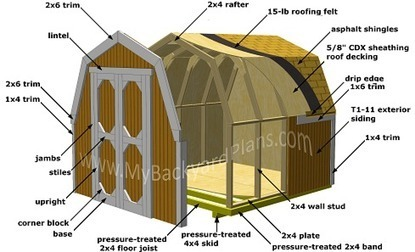 How to build a storage shed, instructions and details... | shed plans | Scoop.it