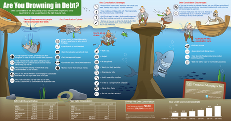 How to Consolidate Your Debt [Infographic] - BestInfographics.co | The Best Infographics | Scoop.it