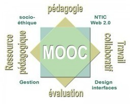 NetPublic » 8 points essentiels pour scénariser un MOOC : Carte heuristique méthodologique | Visual Mapping | Scoop.it