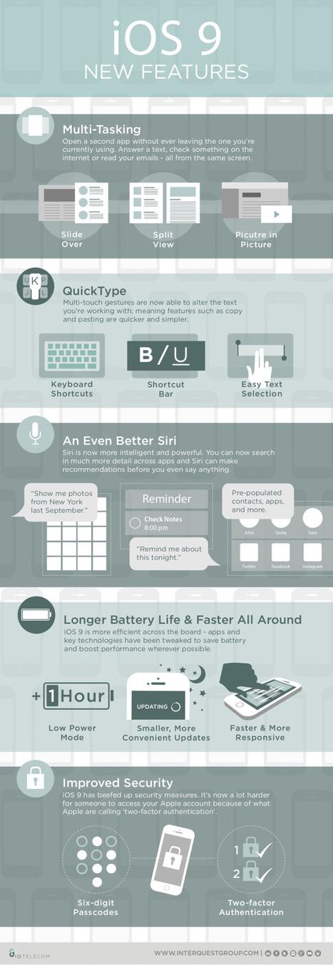 IOS 9: nuevas características #infografia #infographic #apple   TICs y Formación   Sonina Darder   Scoop.it