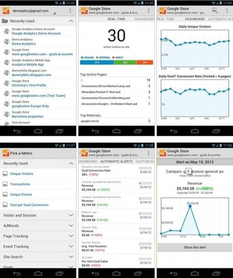 Analytics App For Android Released - Google Play Analytics For Android | Geeky Android - News, Tutorials, Guides, Reviews On Android | Android Discussions | Scoop.it