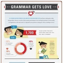 Grammar Gets Love | Visual.ly | Love Dissertation | Scoop.it