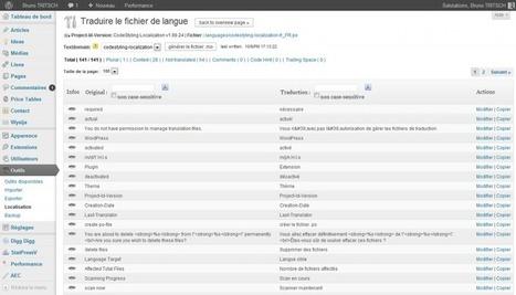 Traduire en français 1 thème ou 1 plugin Wordpress | Bruno TRITSCH | Planete blogs | Scoop.it