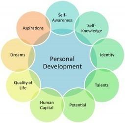 Boosting Self-Esteem for Personal Development l Self-Worth | Trenia Today | WOT, Women on Top | Scoop.it