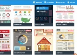 How to bring visual learning into the classroom using infographics | School Library Teachers: Collaborators of Knowledge | Scoop.it