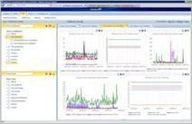 Goliath Technologies Announces MonitorIT® Support for Citrix XenServer® 6.2 - PR Web (press release) | VDI | Scoop.it