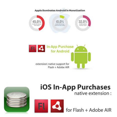 How to monetize your mobile apps-: Native app ads Vs. In-app purchases | Top 7 Mobile App Development Frameworks | Scoop.it