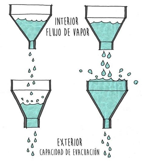 Gestión del Vapor de Agua en Muros de Paja   GreenBuilding   Scoop.it