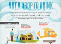 TakePart Infographic: Not A Drop to Drink | waterresources | Scoop.it