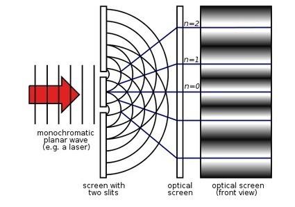 Quantum Physics: The Multiverse of Parmenides 1 — Heinrich Pas ... | Astrophysics News | Scoop.it