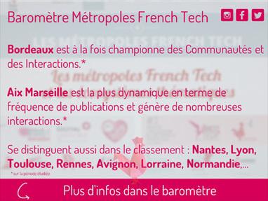 Baromètre des métropoles French Tech sur les réseaux sociaux | Digimind : Logiciels de veille, e-réputation et Social Media Monitoring | Cc4Td | Scoop.it