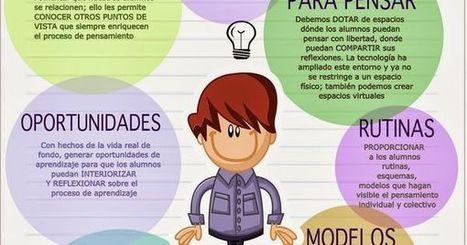 Fomenta habilidades del pensamiento en tus alumnos | Educar con las nuevas tecnologías | Scoop.it