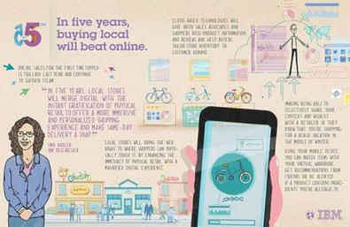 Nuestra vida en 5 años: así se imagina nuestro futuro más cercano IBM | Estrategias de marketing | Scoop.it