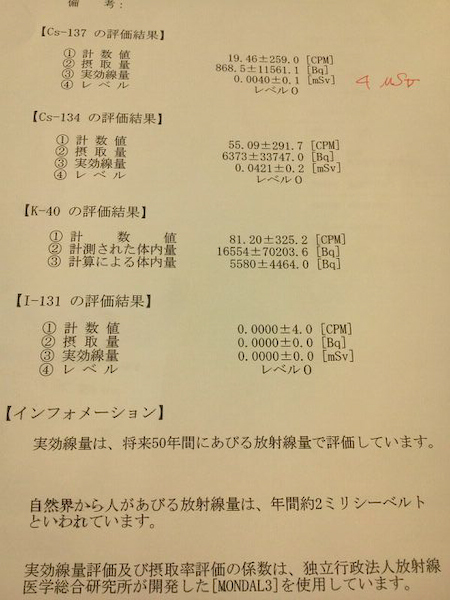 [Eng] Un tokyoïte présente une contamination interne   Fukushima Diary   Japon : séisme, tsunami & conséquences   Scoop.it