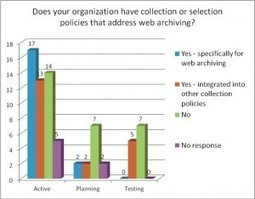 The NDSA Web Archiving Survey « The Signal: Digital Preservation | The Information Specialist's Scoop | Scoop.it