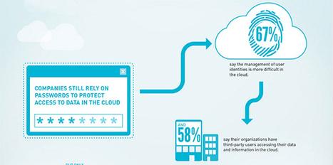 Infographie : l'état de la sécurité dans le Cloud en 2016 - cloud-guru | SaaS Guru Live | Scoop.it