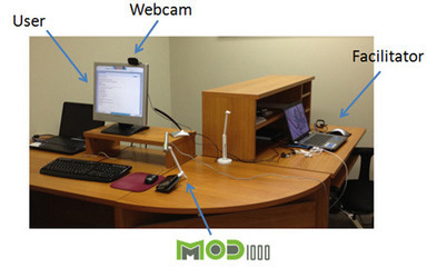 Mobile Usability Testing: How To Do It   Mobile Publishing Tools   Scoop.it