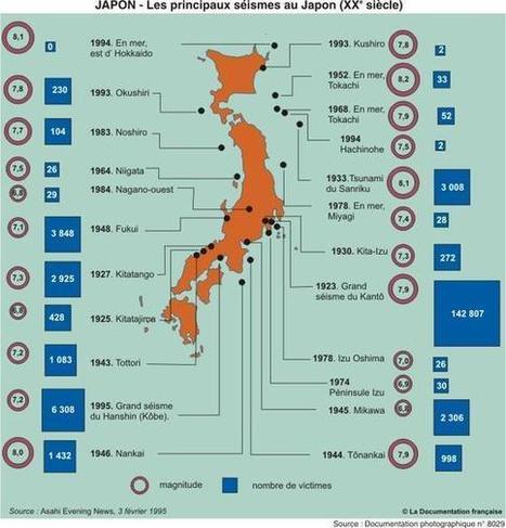 Géographie de la ville en guerre - BLOG: Le séisme du 11 mars 2011 au Japon : géographie d'une catastrophe | Risques et Catastrophes naturelles dans le monde | Scoop.it