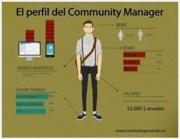 ¿Qué es un Community Manager? | E-Nuvole Social Media y Gestión Documental | Redes sociales | Scoop.it