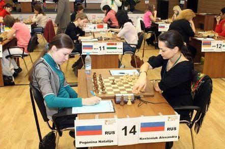 Women's World Chess Championship – Round 2 Started   Chessdom   Chess on the net   Scoop.it