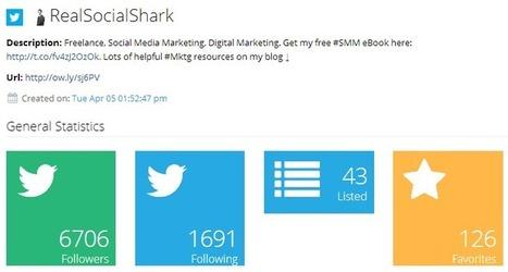 Postific - The Next Big Social Media Management Tool?   Moving The Social Web   Scoop.it