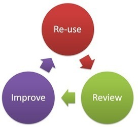 Re-use, review, improve | Social Business Digest by caro | Scoop.it