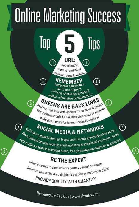 Top 5 Tips For Your Online Marketing Success [ Infographics 2012 ] | Business Growth through Online Sales and Marketing | Scoop.it