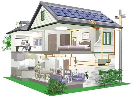 What is Net Zero? Net-Zero Energy Consumption & Zero Energy Homes | Net Zero USA | Net Zero USA | Scoop.it