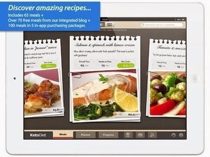 APPSREAD: What is the Best Nutrition App | Iphone Apps | Scoop.it