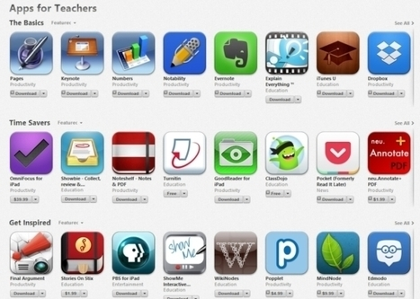 Apple Launches Apps for Teachers Category | Assistive Technology for Education | Scoop.it
