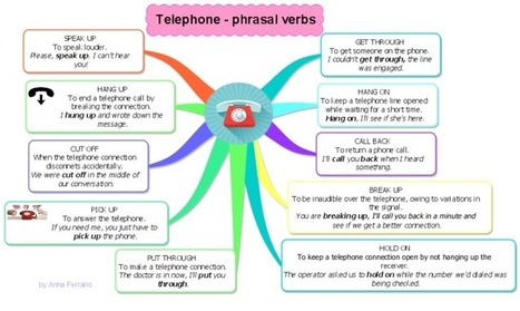 telephone - phrasal verbs | free iMindMap mind map download | Biggerplate | FOTOTECA LEARNENGLISH | Scoop.it