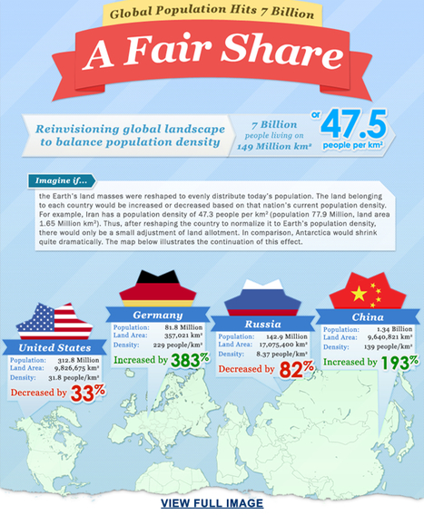 Global Population Hits 7 Billion, A Fair S… | Infographics for English class | Scoop.it