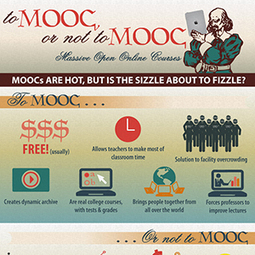 To MOOC, or not to MOOC | English 2.0 | Scoop.it