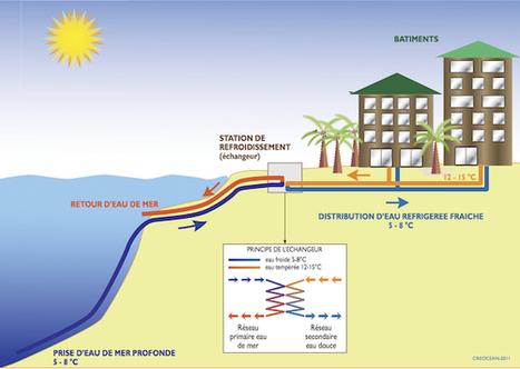 La climatisation par eau de mer à l'honneur en Polynésie - mer-veille.com   Energies Actus   Scoop.it