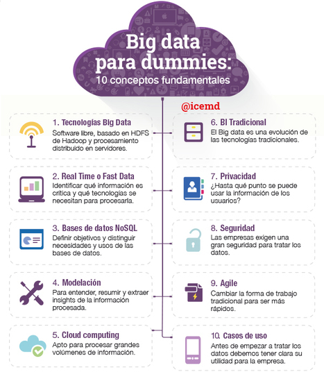 Big data para dummies | Big Data and ehealth | Scoop.it